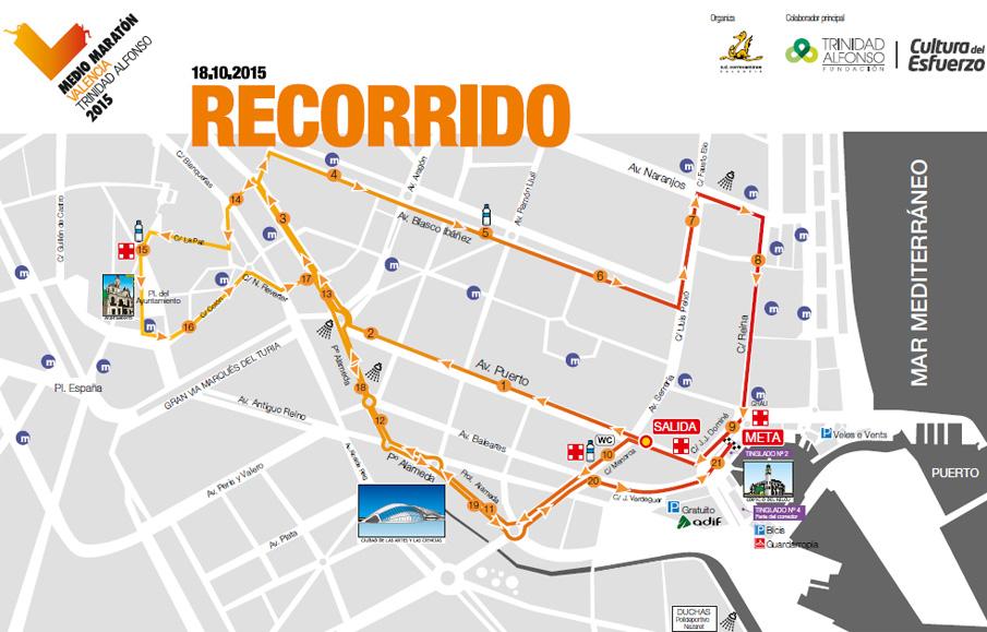 media-maraton-valencia-2015-plano