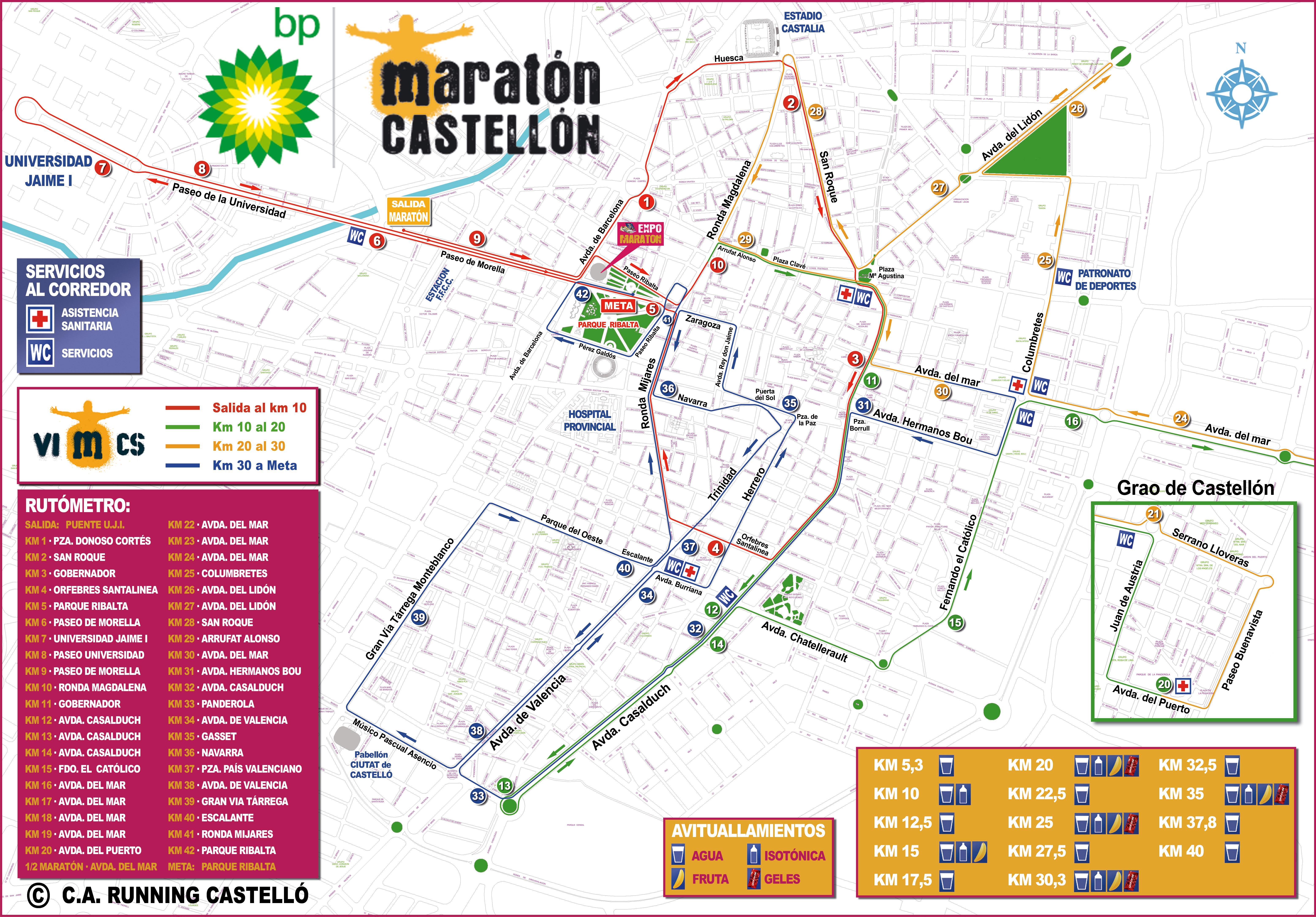 MARATON-2015-BP