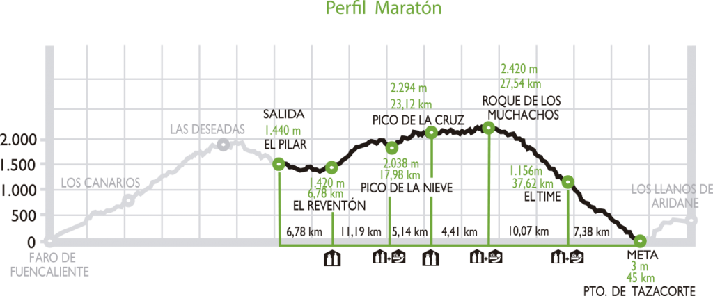 FINAL-maratón-1024x426