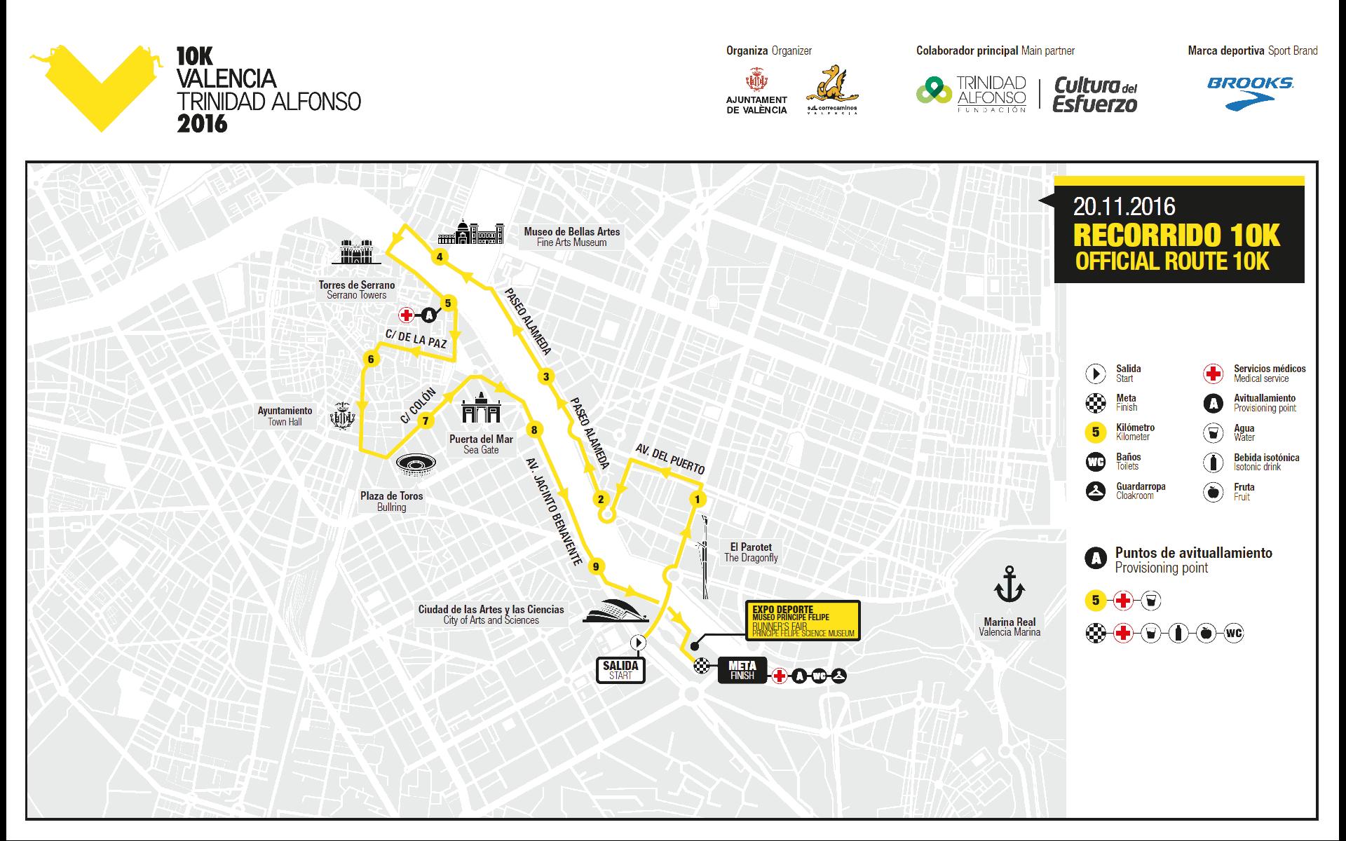 recorrido-10k-2016-1