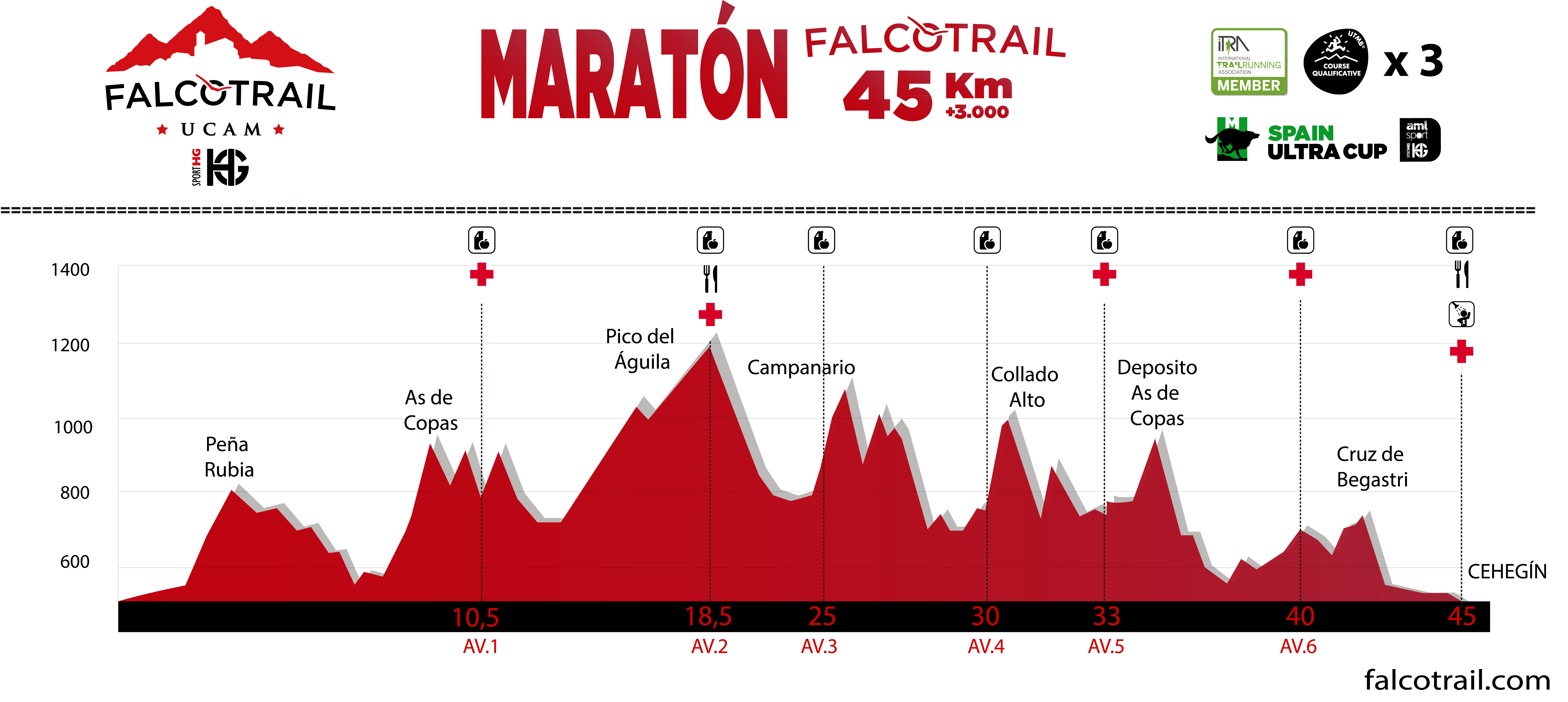 perfil-falcotrail-maraton-45